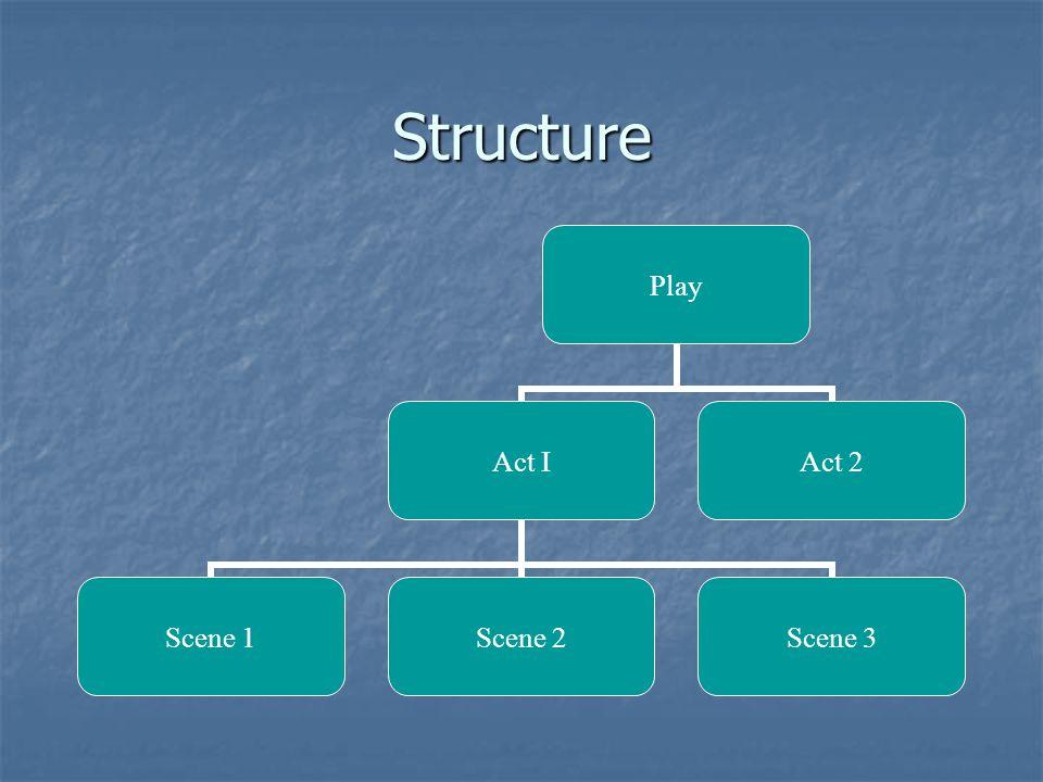 Structure Play Act I Scene 1Scene 2Scene 3 Act 2
