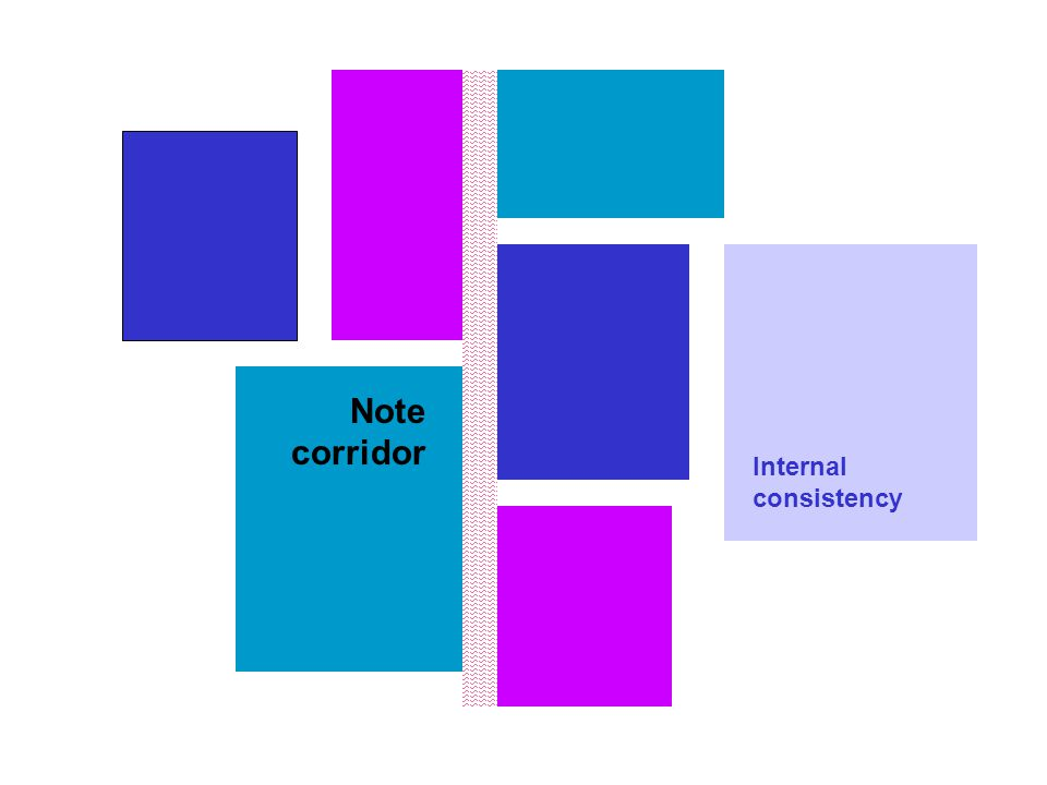 Note corridor Internal consistency