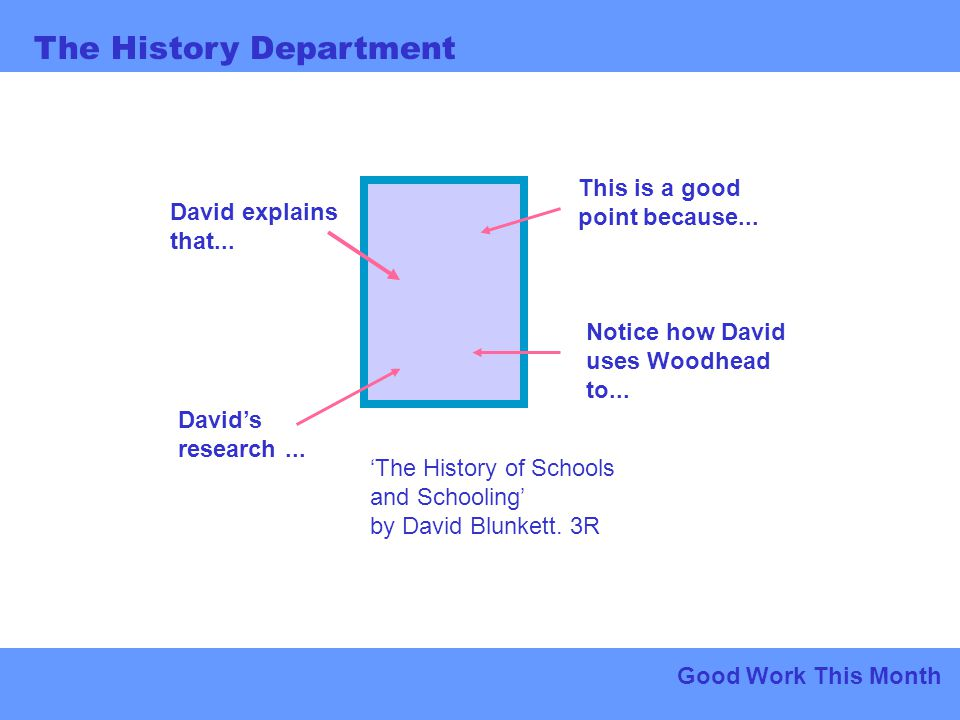 The History Department Good Work This Month 'The History of Schools and Schooling' by David Blunkett. 3R This is a good point because... David explain