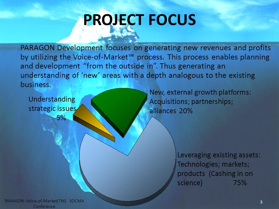 3 PARAGON Development focuses on generating new revenues and profits by utilizing the Voice-of-Market™ process. This process enables planning and deve
