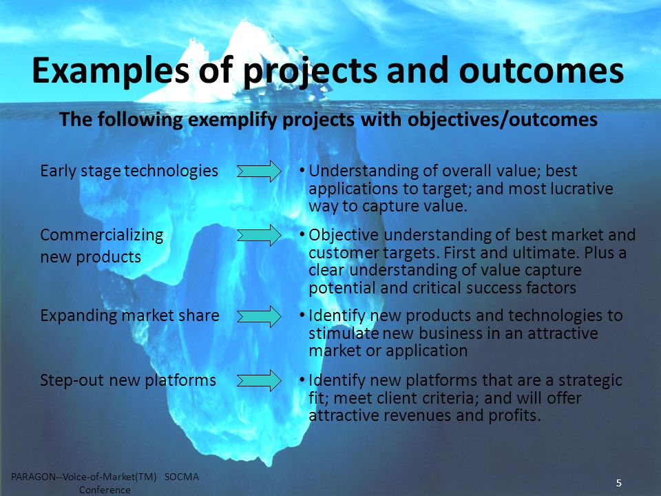 Examples of projects and outcomes Early stage technologies Understanding of overall value; best applications to target; and most lucrative way to capture value.