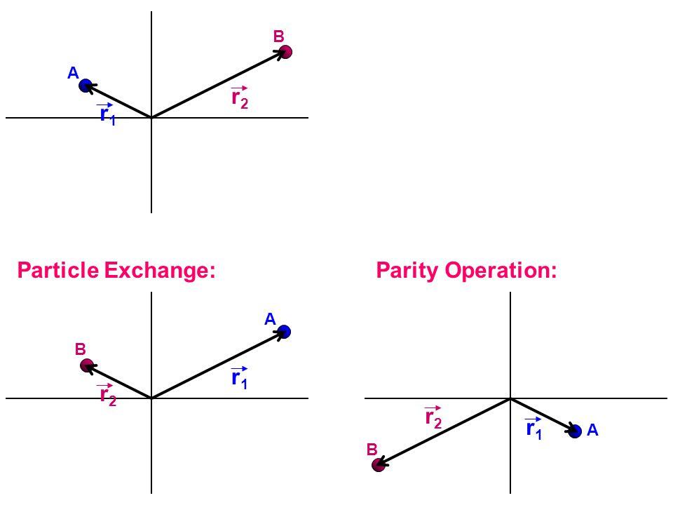 B A B r1r1 r2r2 Particle Exchange: A r2r2 r1r1 Parity Operation: A B r1r1 r2r2