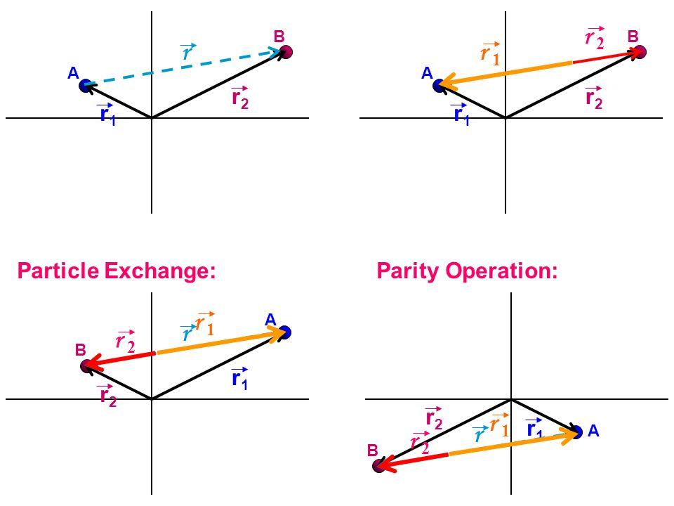 B A B r1r1 r2r2 Particle Exchange: A r2r2 r1r1 Parity Operation: A B r1r1 r2r2 r A B r1r1 r2r2 r 1 r 2 r r r 1 r 2 r 1 r 2