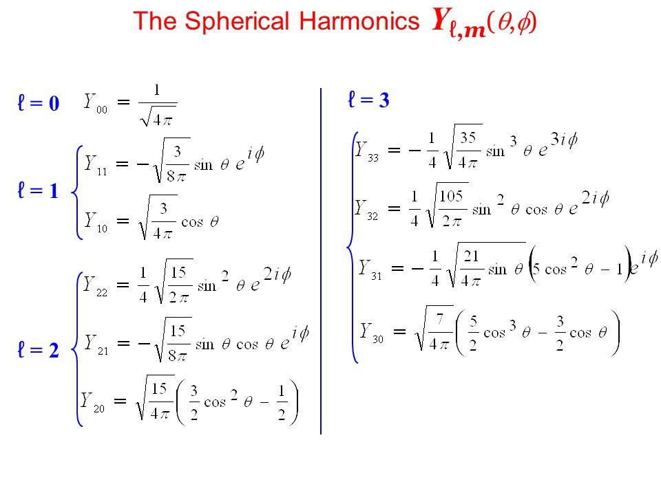 The Spherical Harmonics Y ℓ,m ( ,  ) ℓ = 0 ℓ = 1 ℓ = 2 ℓ = 3