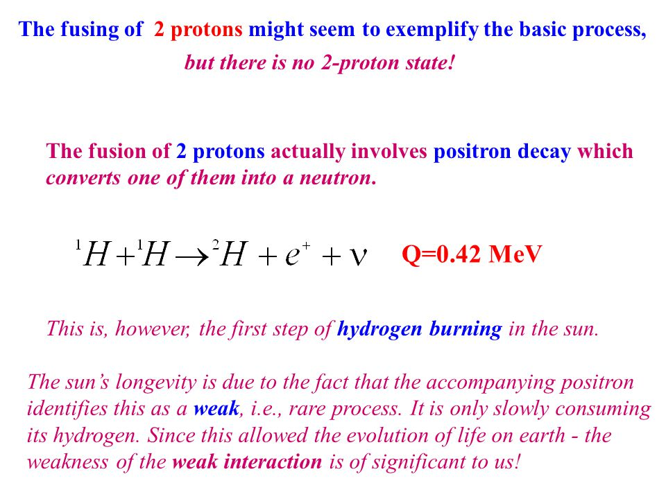 The fusion of 2 protons actually involves positron decay which converts one of them into a neutron. Q=0.42 MeV The sun's longevity is due to the fact
