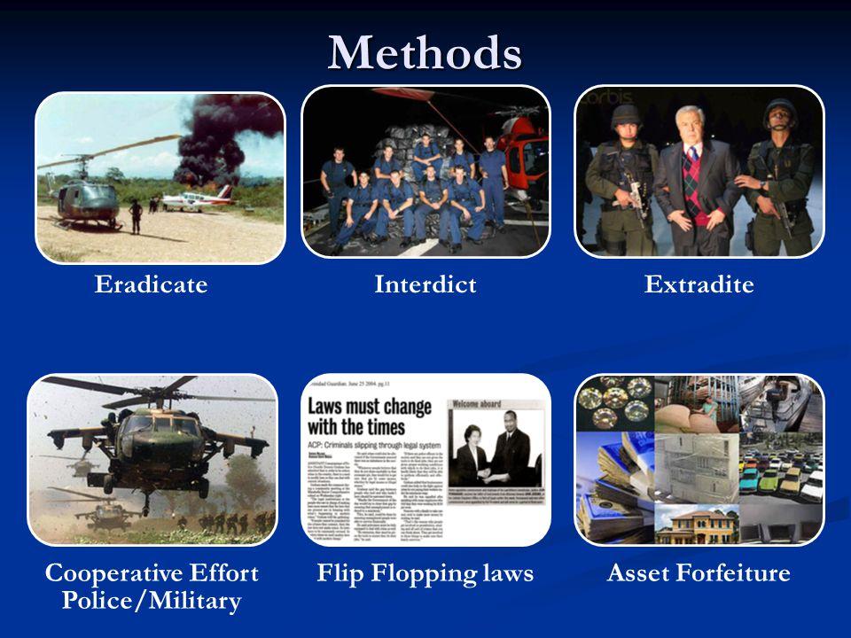 Methods EradicateInterdictExtradite Cooperative Effort Police/Military Flip Flopping lawsAsset Forfeiture