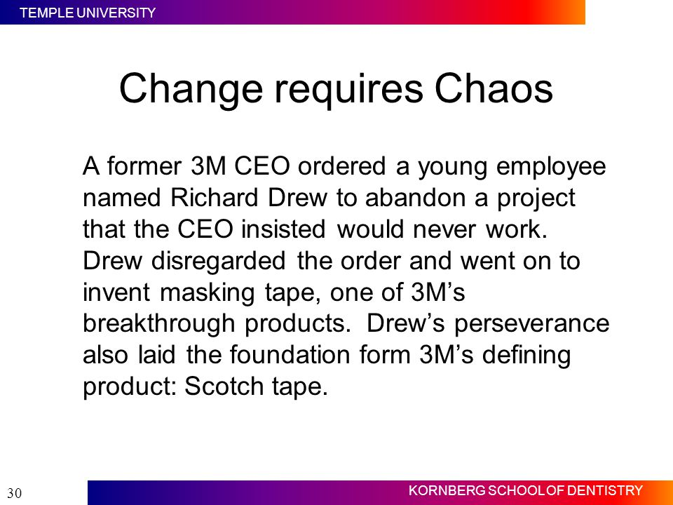 TEMPLE UNIVERSITY KORNBERG SCHOOL OF DENTISTRY 30 Change requires Chaos A former 3M CEO ordered a young employee named Richard Drew to abandon a proje