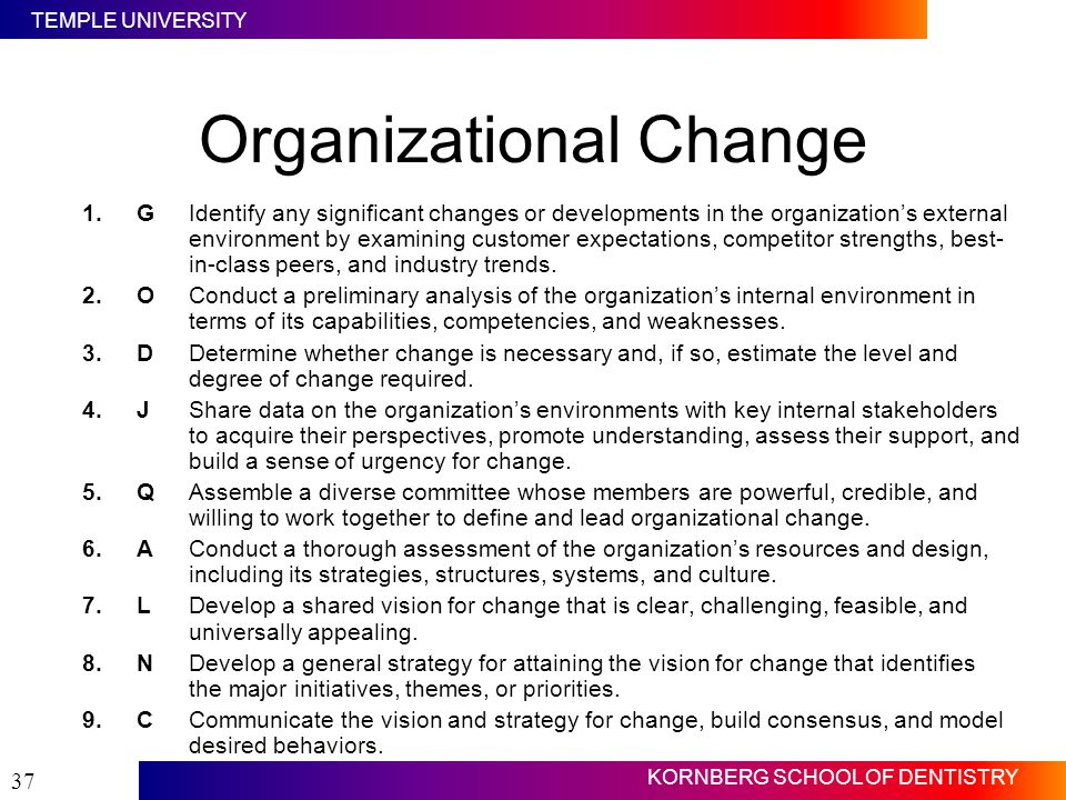 TEMPLE UNIVERSITY KORNBERG SCHOOL OF DENTISTRY 37 Organizational Change 1.GIdentify any significant changes or developments in the organization's exte