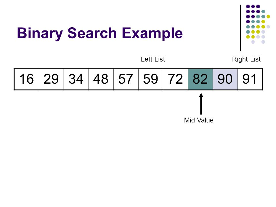 Binary Search Example 16293448575972829091 Left ListRight List Mid Value