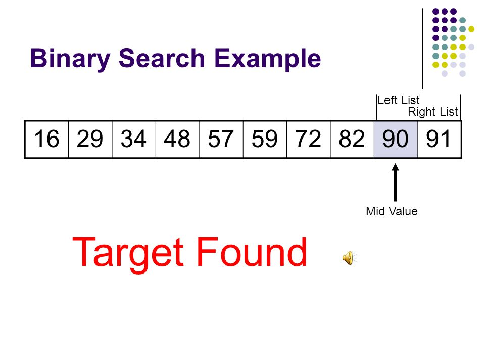 Binary Search Example 16293448575972829091 Mid Value Left ListRight List