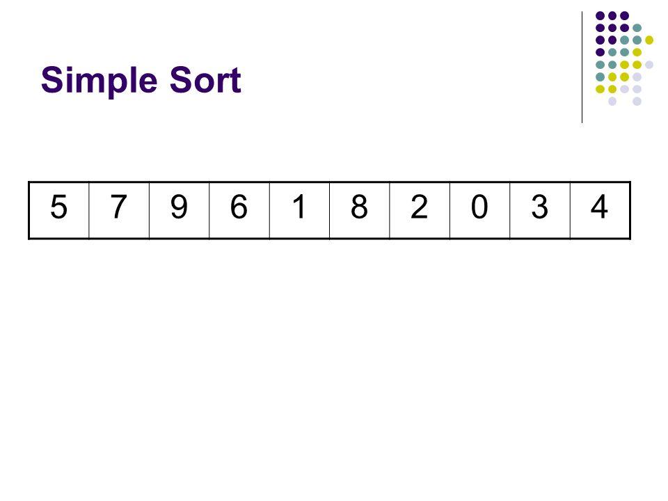 Simple Sort 7596182034 1st Comparison Swap