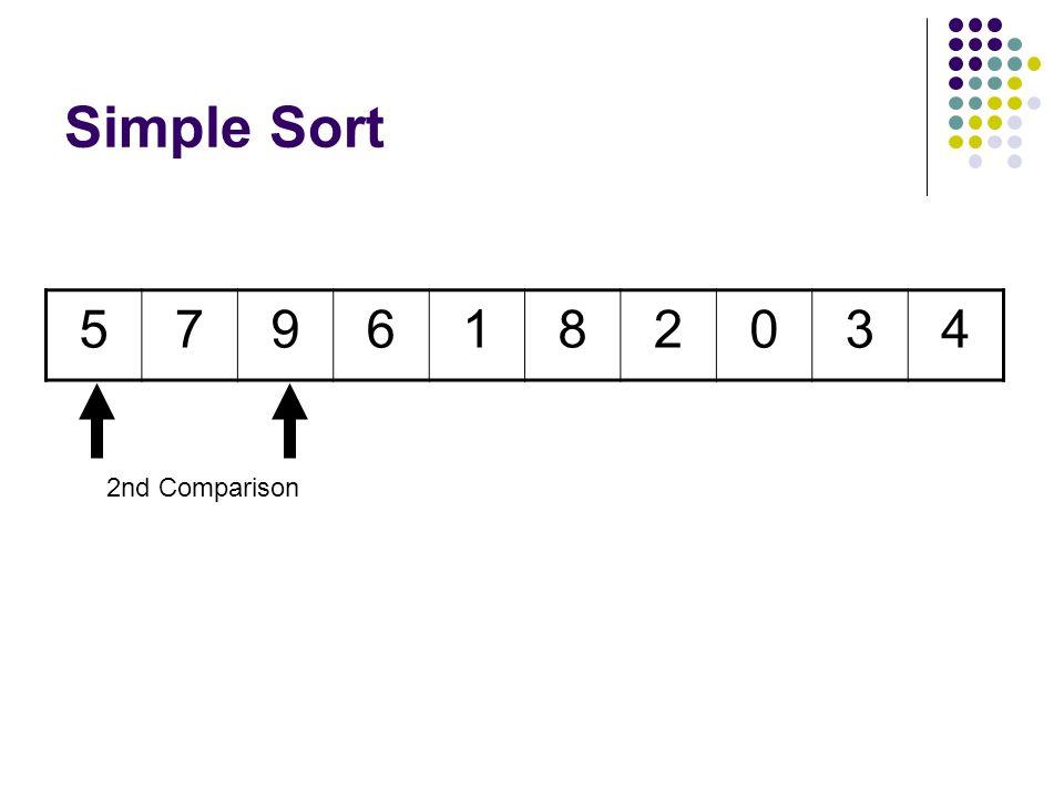 Simple Sort 5796182034