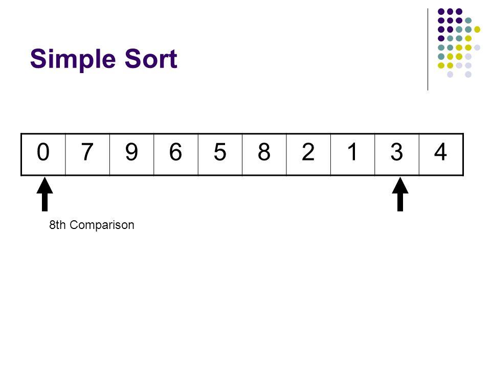 Simple Sort 0796582134
