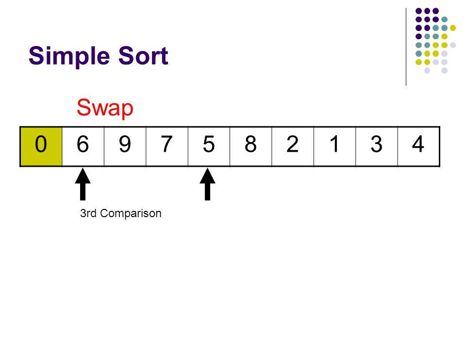 Simple Sort 0697582134
