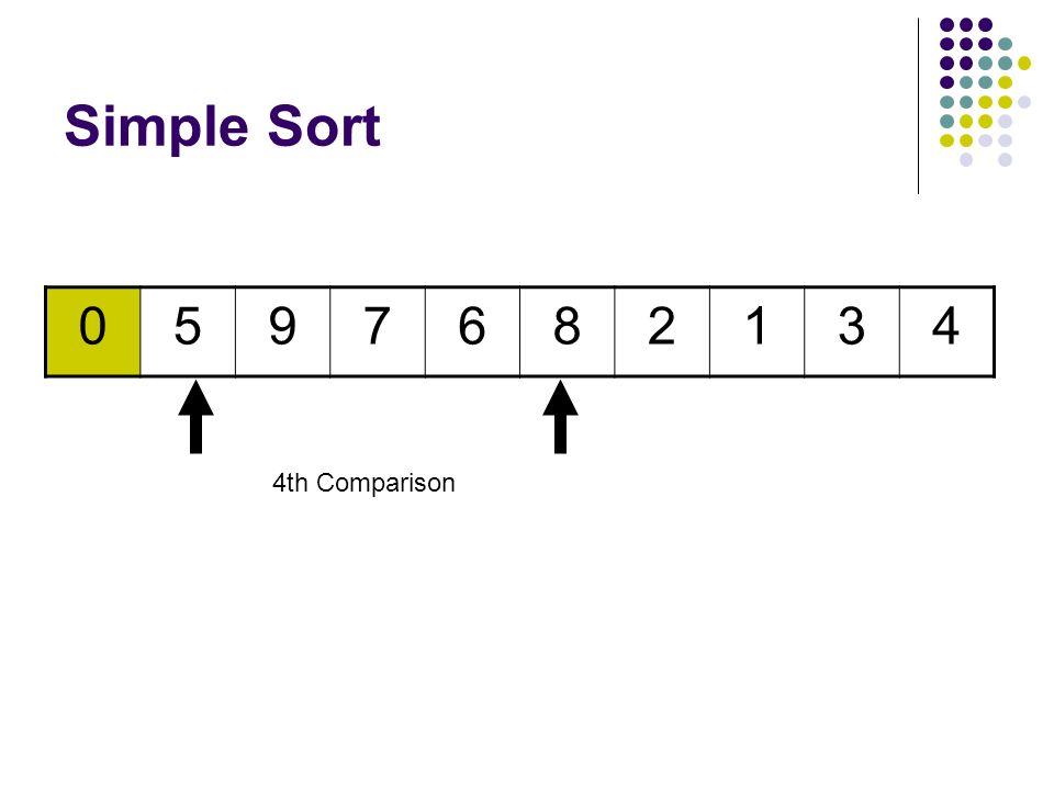 Simple Sort 0597682134