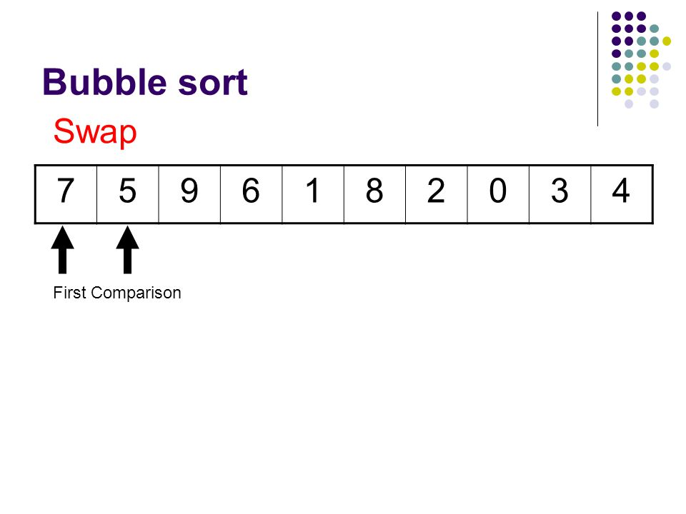Simple Sort Task Using the cards provided and With a partner Sort the cards into ascending order using the simple sort method