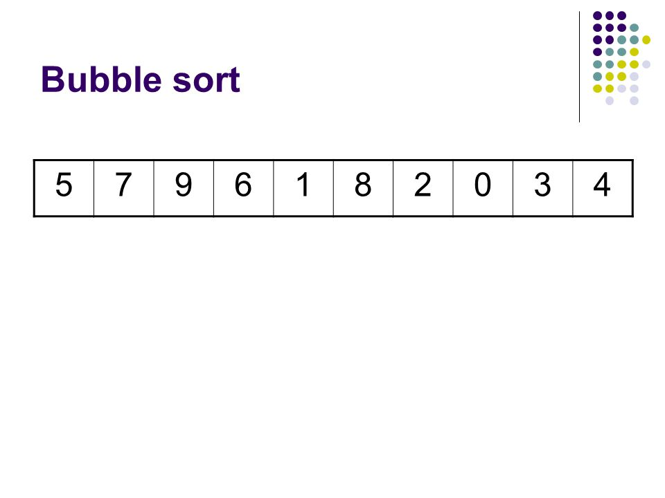 Bubble sort 7596182034 First Comparison Swap