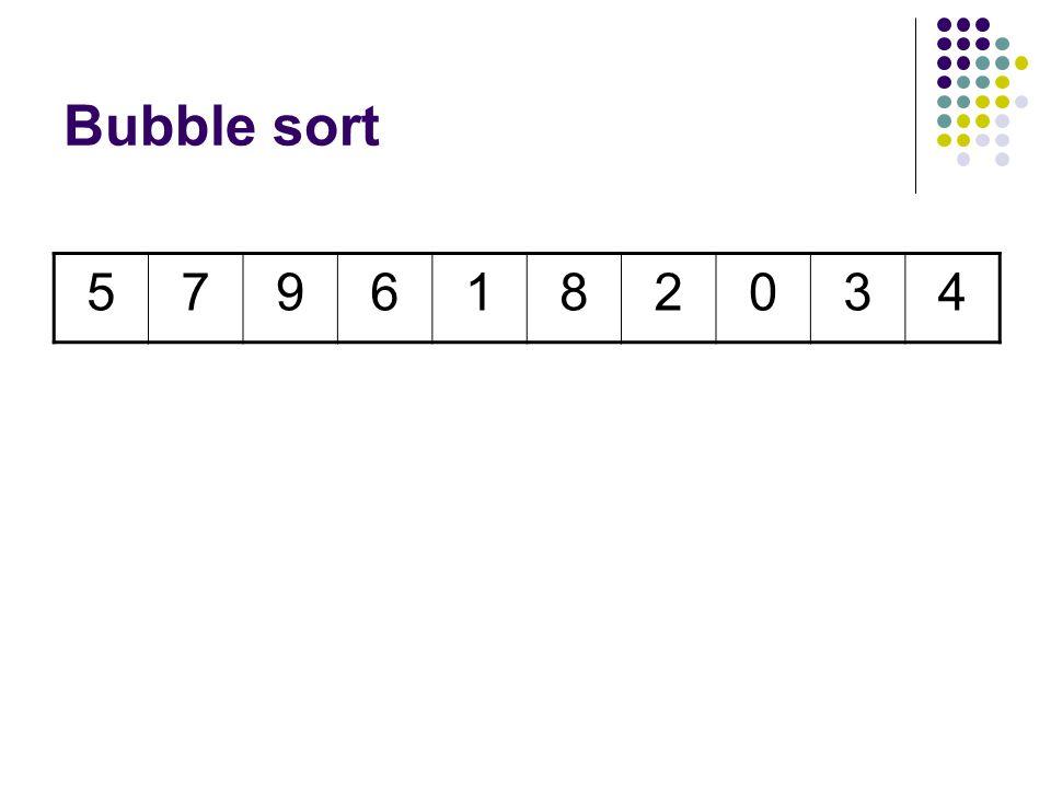 Bubble sort 7596182034 First Comparison Swap