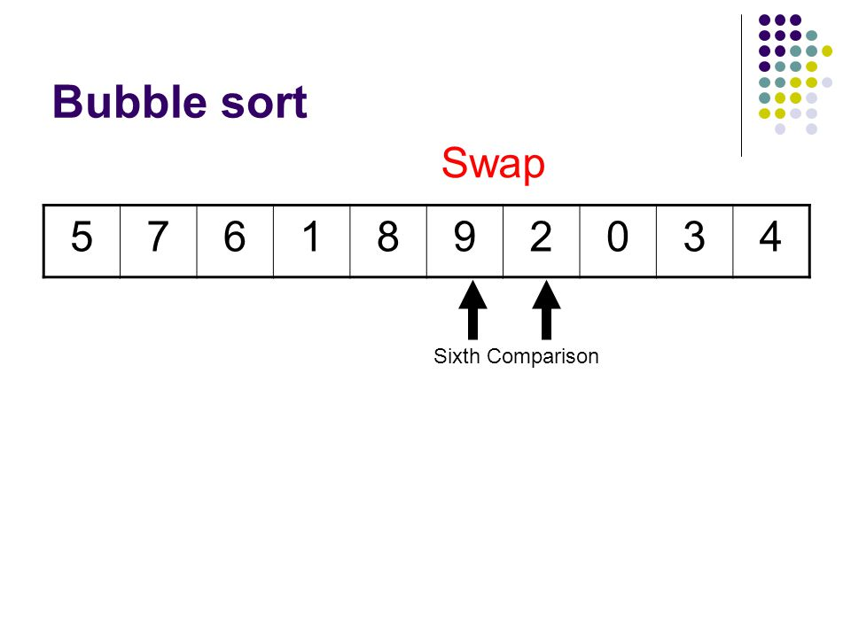Bubble sort 5761892034