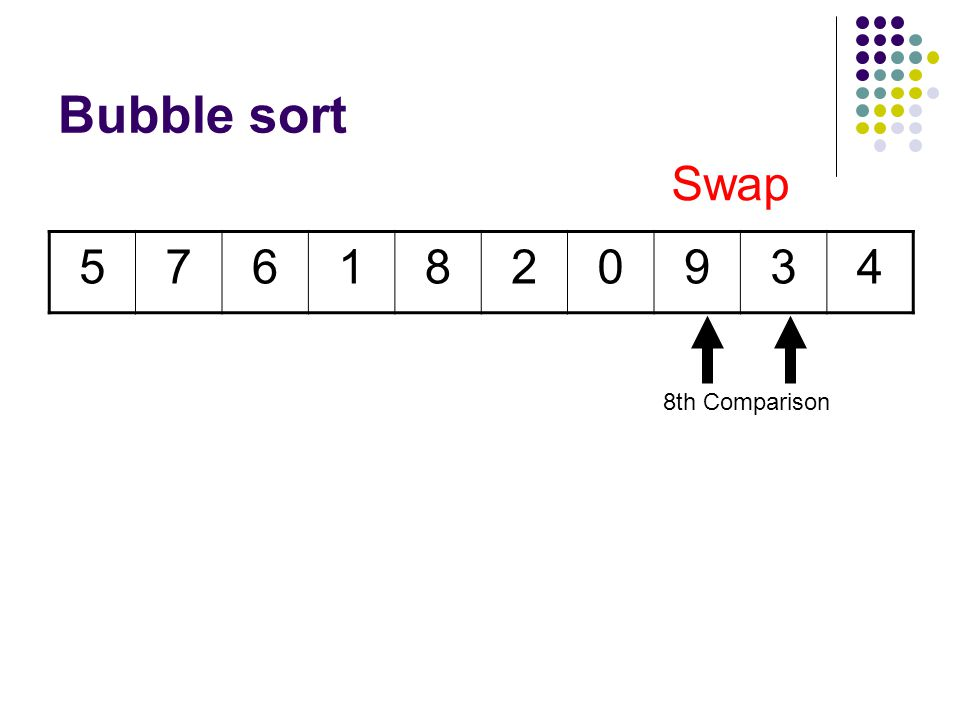 Bubble sort 5761820934