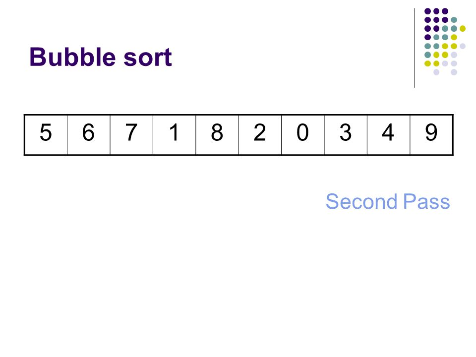 Bubble sort 5761820349 2nd Comparison Swap Second Pass