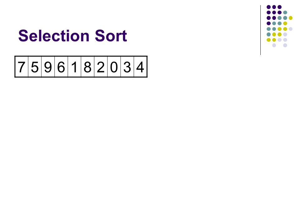 Selection Sort This version uses two lists…
