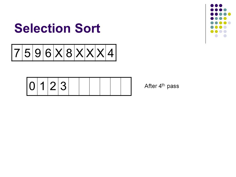 Selection Sort 7596X8XX34 012 After 3 rd pass