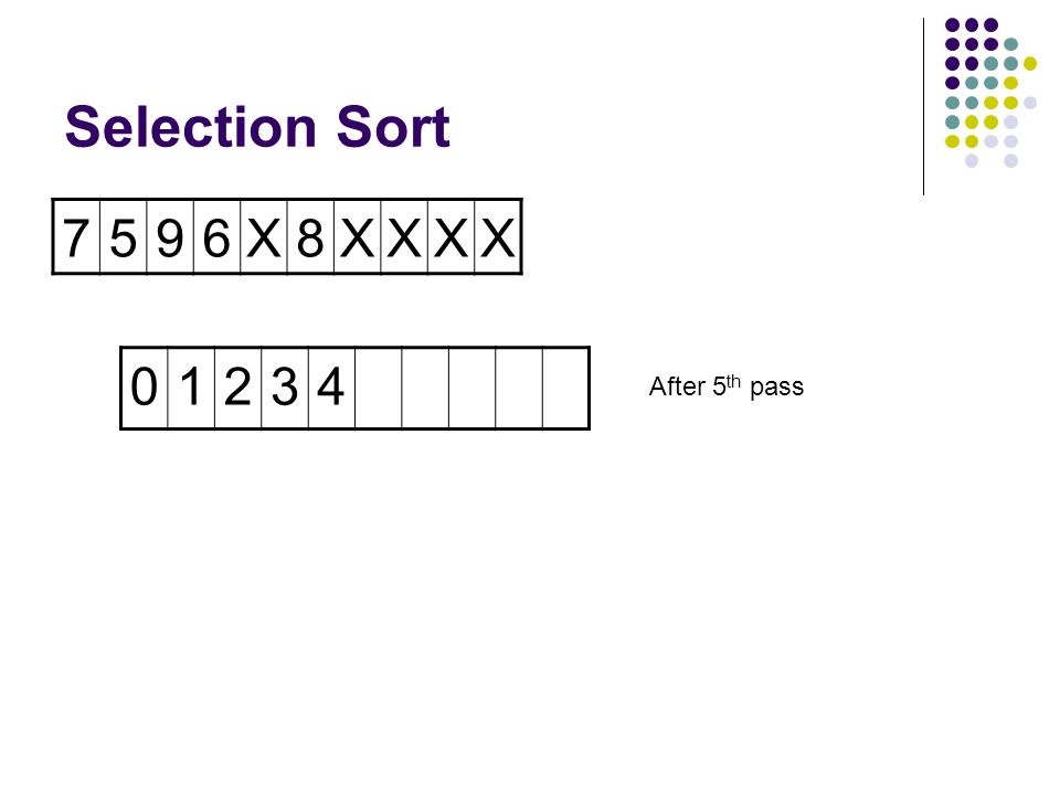 Selection Sort 7596X8XXX4 0123 After 4 th pass