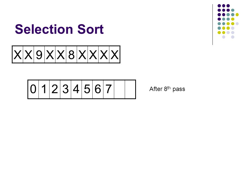 Selection Sort 7X9XX8XXXX 0123456 After 7 th pass