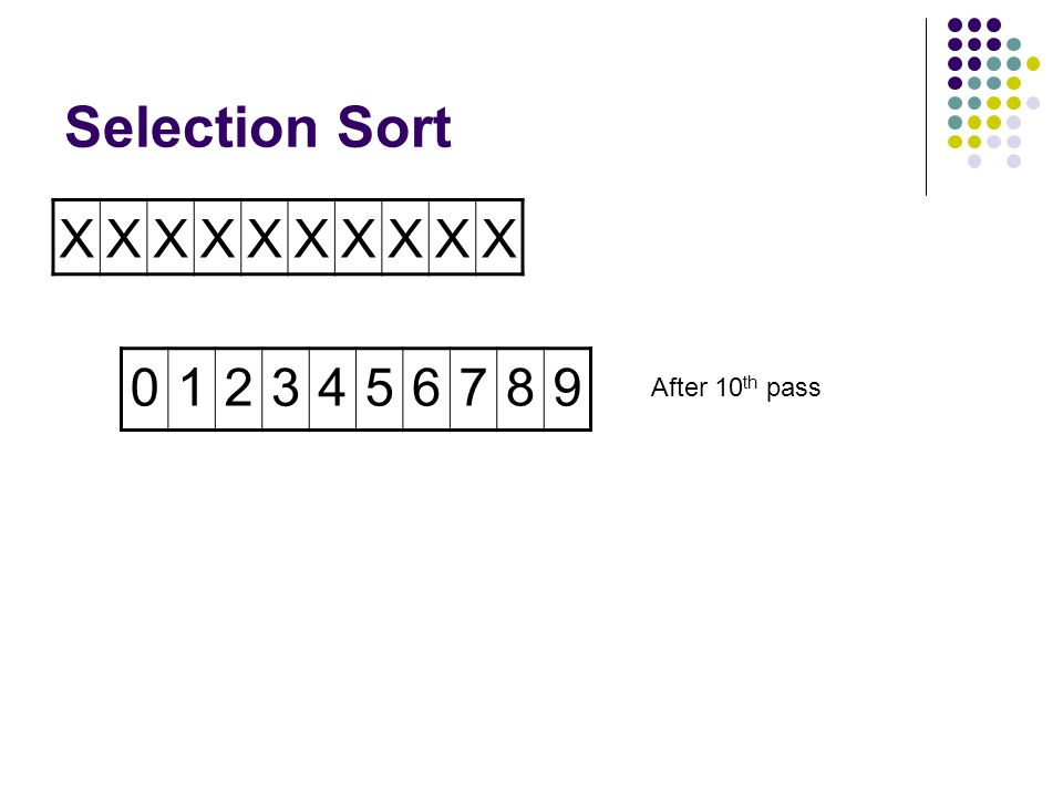 Selection Sort XX9XXXXXXX 012345678 After 9 th pass