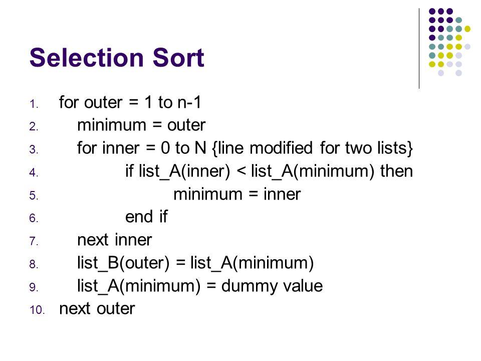 Selection Sort XXXXXXXXXX 0123456789 After 10 th pass