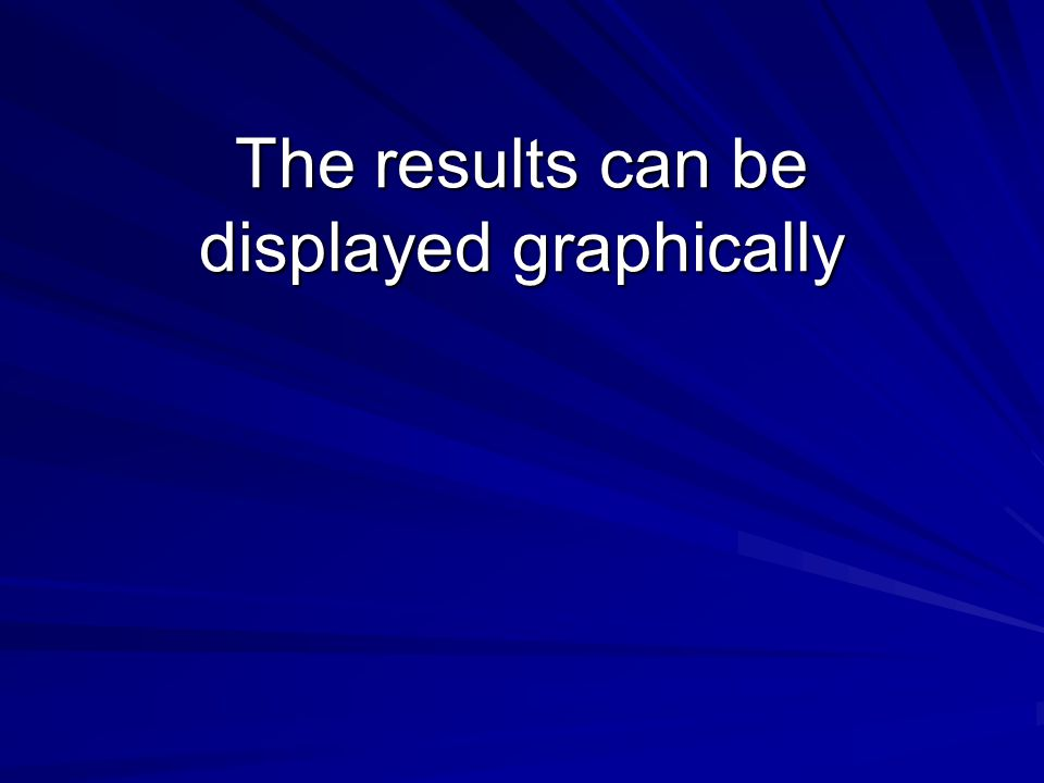 The results can be displayed graphically