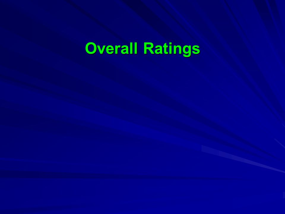 Overall Ratings