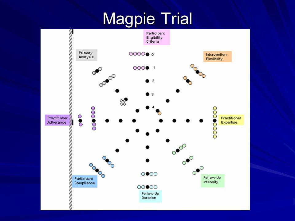 Magpie Trial
