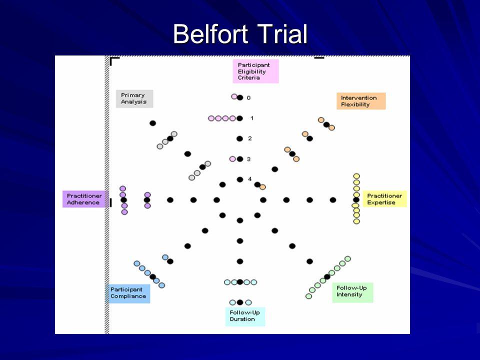 Belfort Trial