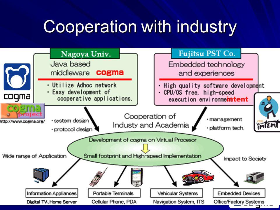 cogma Applications VPcogmaSmartRoom Smart Meetings