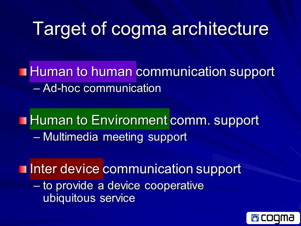 Agent System Embedded Manager Link Manager Application Agents Agent Manager Protocol Agents TCP Manager Ir Manager Control Agent Sensor Agent Management of Links Management of Codget Management of Embedded device Each module is implemented as Mobile Agent Structure of cogma Architecture