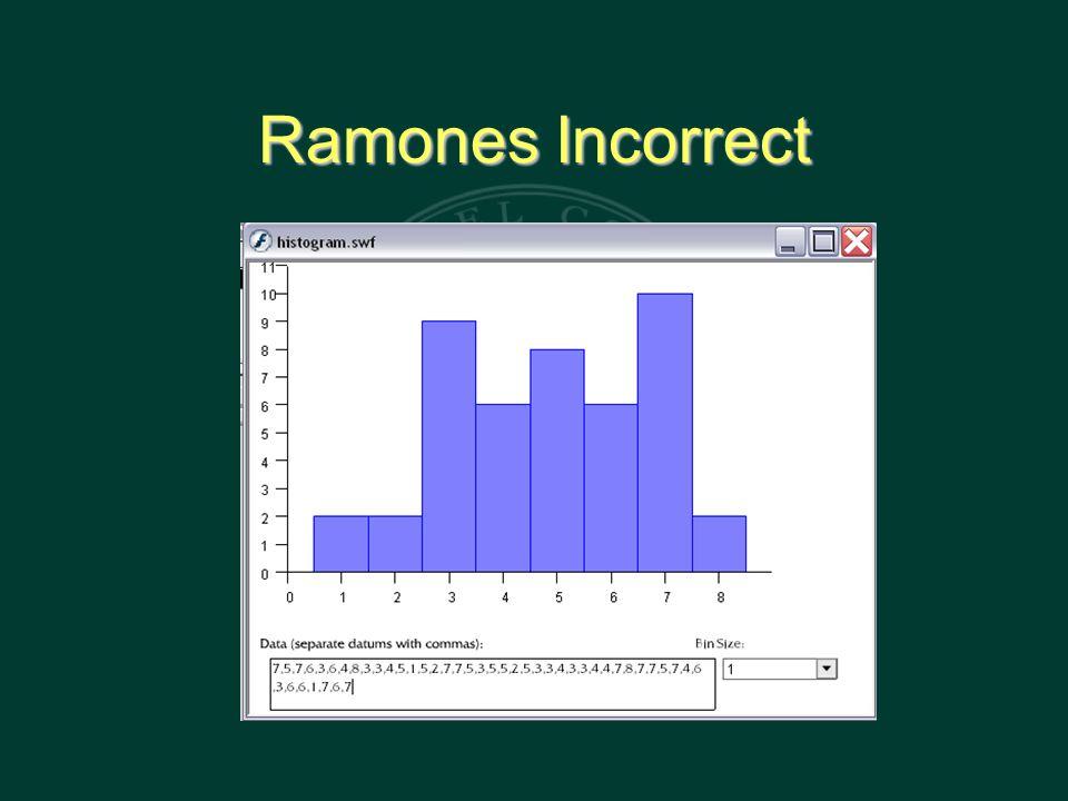 Ramones Incorrect