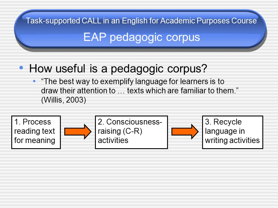 Task-supported CALL in an English for Academic Purposes Course EAP pedagogic corpus How useful is a pedagogic corpus.