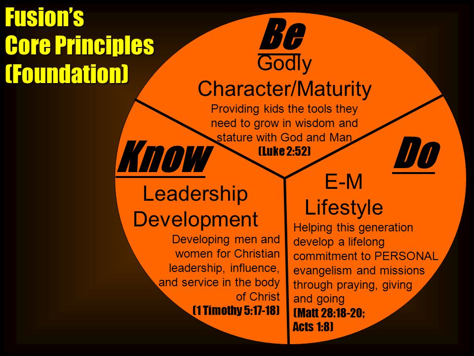 Fusion's Core Principles (Foundation) Leadership Development Developing men and women for Christian leadership, influence, and service in the body of Christ (1 Timothy 5:17-18) E-M Lifestyle Helping this generation develop a lifelong commitment to PERSONAL evangelism and missions through praying, giving and going (Matt 28:18-20; Acts 1:8) Godly Character/Maturity Providing kids the tools they need to grow in wisdom and stature with God and Man (Luke 2:52) Be Know Do
