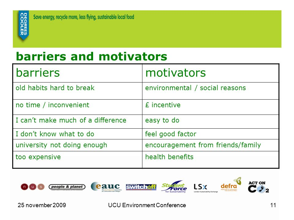 25 november 2009UCU Environment Conference11 barriers and motivators barriersmotivators old habits hard to breakenvironmental / social reasons no time / inconvenient£ incentive I can't make much of a differenceeasy to do I don't know what to dofeel good factor university not doing enoughencouragement from friends/family too expensivehealth benefits