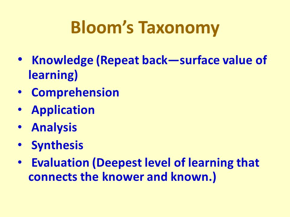 Bloom's Taxonomy Knowledge (Repeat back—surface value of learning) Comprehension Application Analysis Synthesis Evaluation (Deepest level of learning that connects the knower and known.)