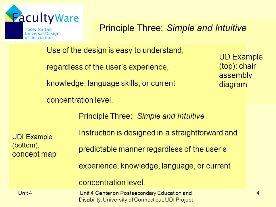 Unit 4Unit 4 Center on Postsecondary Education and Disability, University of Connecticut, UDI Project 4 Principle Three: Simple and Intuitive Use of the design is easy to understand, regardless of the user's experience, knowledge, language skills, or current concentration level.