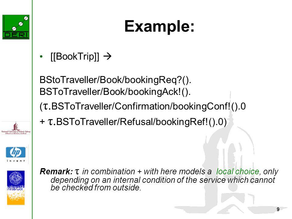 9 Example: [[BookTrip]]  BStoTraveller/Book/bookingReq?().