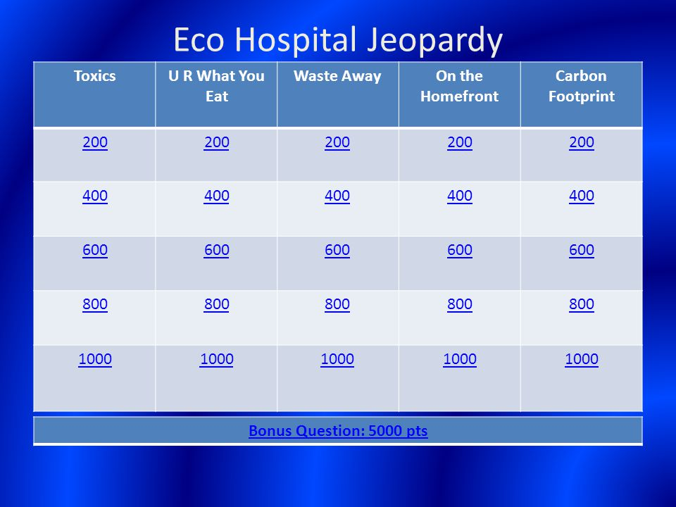 Eco Hospital Jeopardy ToxicsU R What You Eat Waste AwayOn the Homefront Carbon Footprint 200 400 600 800 1000 Bonus Question: 5000 pts