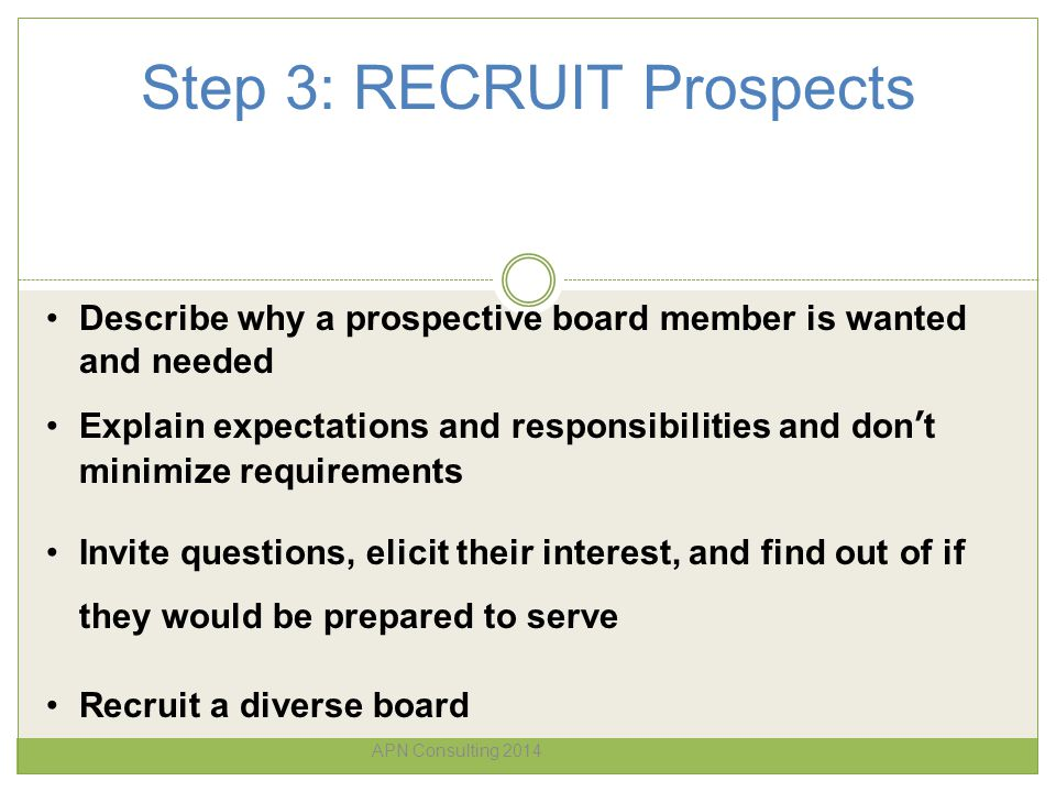 Step 3: RECRUIT Prospects APN Consulting 2014 Describe why a prospective board member is wanted and needed Explain expectations and responsibilities a