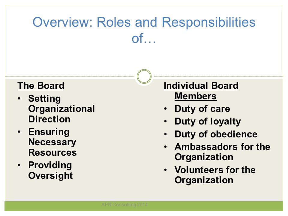 Overview: Roles and Responsibilities of… APN Consulting 2014 The Board Setting Organizational Direction Ensuring Necessary Resources Providing Oversig