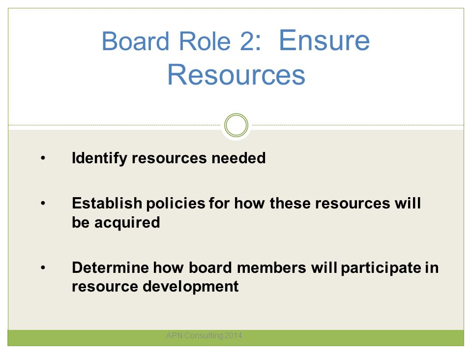 Board Role 2 : Ensure Resources APN Consulting 2014 Identify resources needed Establish policies for how these resources will be acquired Determine ho