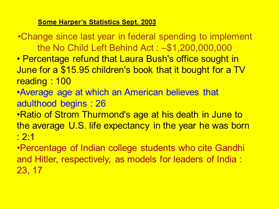Change since last year in federal spending to implement the No Child Left Behind Act : –$1,200,000,000 Percentage refund that Laura Bush's office soug