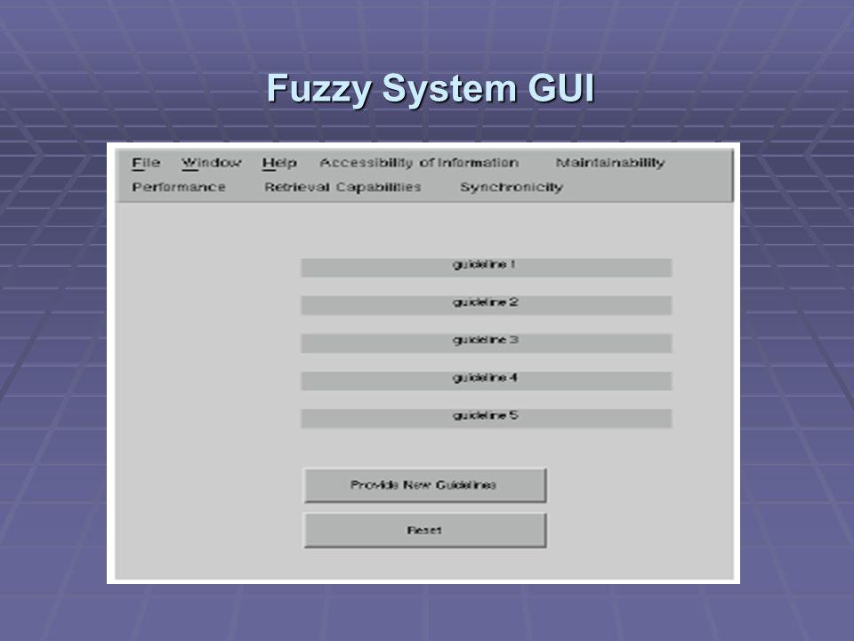 Fuzzy System GUI